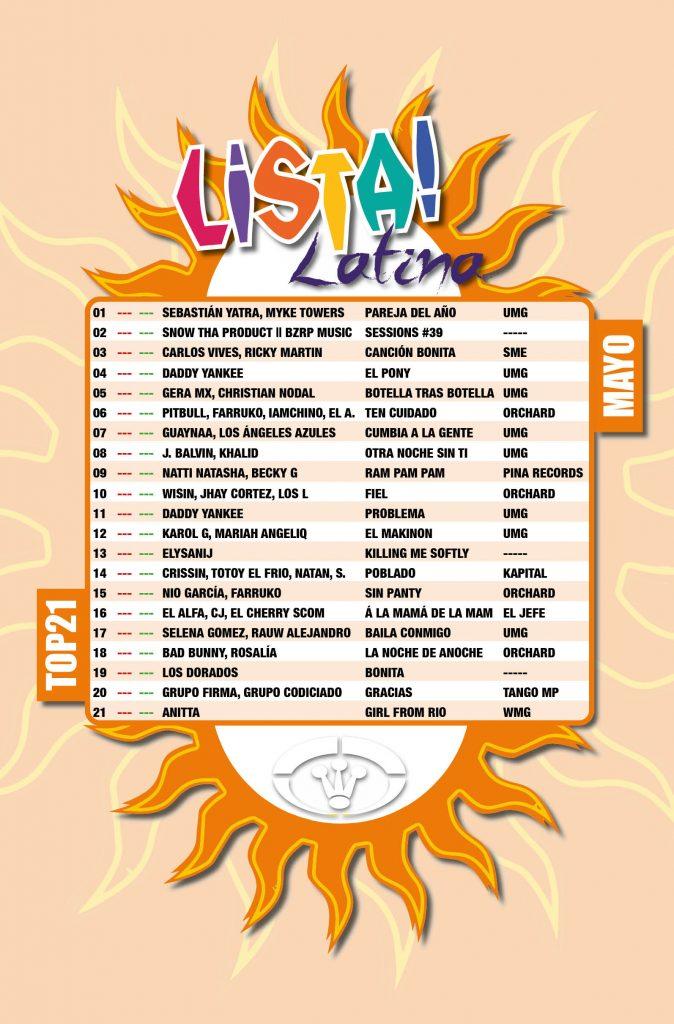 ListaLatina Top 21 | Mayo